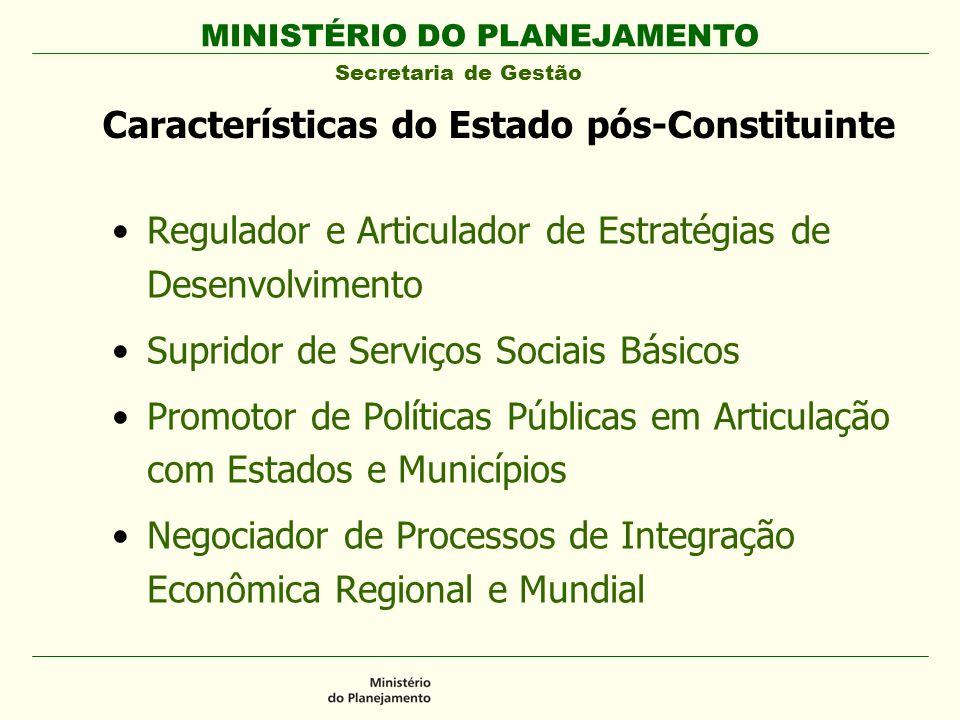 MINISTÉRIO DO PLANEJAMENTO Secretaria de Gestão Características do Estado pós-Constituinte Regulador e Articulador de Estratégias de Desenvolvimento S