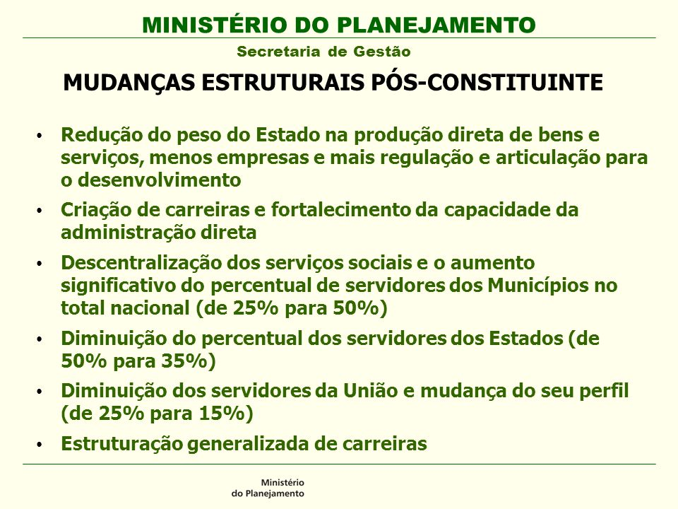 MINISTÉRIO DO PLANEJAMENTO Secretaria de Gestão MUDANÇAS ESTRUTURAIS PÓS-CONSTITUINTE Redução do peso do Estado na produção direta de bens e serviços,