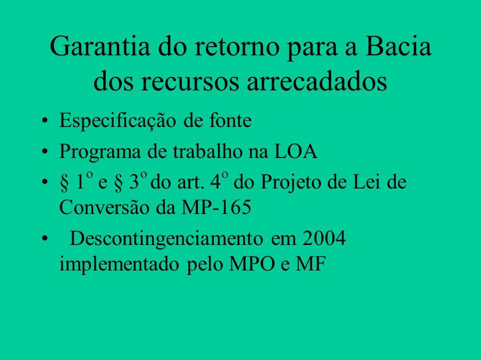 Garantia do retorno para a Bacia dos recursos arrecadados Especificação de fonte Programa de trabalho na LOA § 1 o e § 3 o do art.