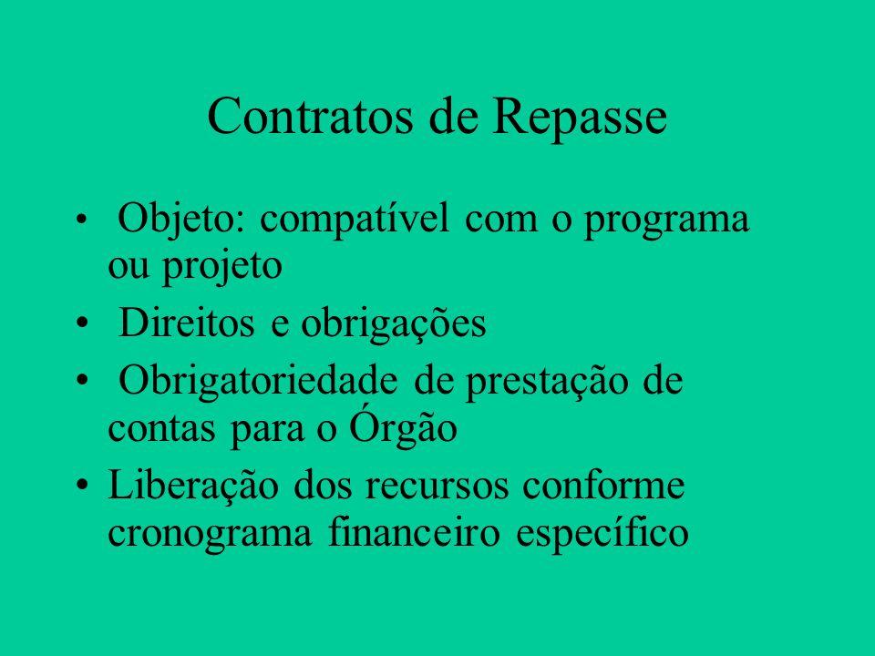 Contratos de Repasse Objeto: compatível com o programa ou projeto Direitos e obrigações Obrigatoriedade de prestação de contas para o Órgão Liberação dos recursos conforme cronograma financeiro específico