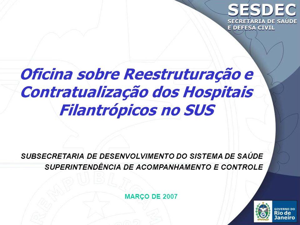 Oficina sobre Reestruturação e Contratualização dos Hospitais Filantrópicos no SUS SUBSECRETARIA DE DESENVOLVIMENTO DO SISTEMA DE SAÚDE SUPERINTENDÊNCIA DE ACOMPANHAMENTO E CONTROLE MARÇO DE 2007
