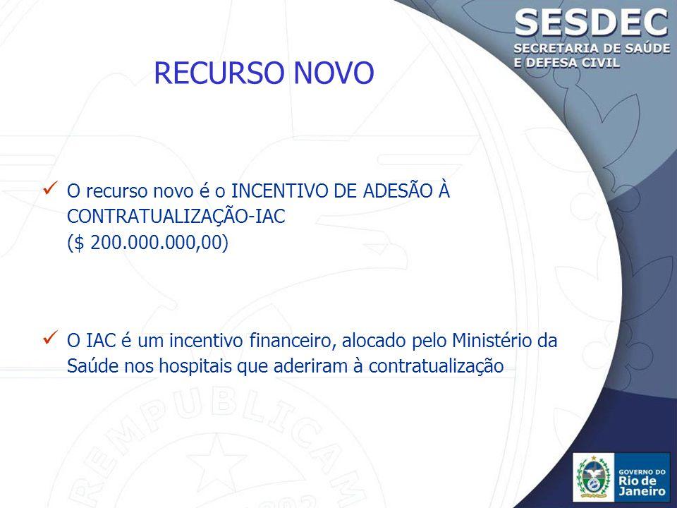 RECURSO NOVO O recurso novo é o INCENTIVO DE ADESÃO À CONTRATUALIZAÇÃO-IAC ($ 200.000.000,00) O IAC é um incentivo financeiro, alocado pelo Ministério da Saúde nos hospitais que aderiram à contratualização