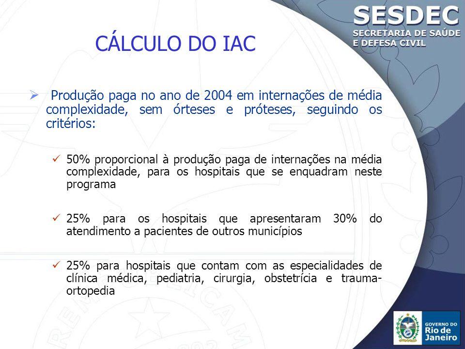 CÁLCULO DO IAC Produção paga no ano de 2004 em internações de média complexidade, sem órteses e próteses, seguindo os critérios: 50% proporcional à produção paga de internações na média complexidade, para os hospitais que se enquadram neste programa 25% para os hospitais que apresentaram 30% do atendimento a pacientes de outros municípios 25% para hospitais que contam com as especialidades de clínica médica, pediatria, cirurgia, obstetrícia e trauma- ortopedia