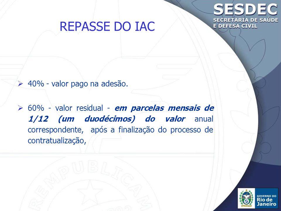REPASSE DO IAC 40% - valor pago na adesão.