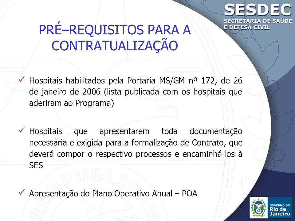 PRÉ–REQUISITOS PARA A CONTRATUALIZAÇÃO Hospitais habilitados pela Portaria MS/GM nº 172, de 26 de janeiro de 2006 (lista publicada com os hospitais que aderiram ao Programa) Hospitais que apresentarem toda documentação necessária e exigida para a formalização de Contrato, que deverá compor o respectivo processos e encaminhá-los à SES Apresentação do Plano Operativo Anual – POA