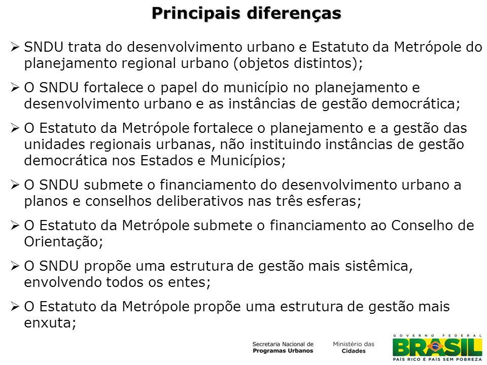 Principais diferenças SNDU trata do desenvolvimento urbano e Estatuto da Metrópole do planejamento regional urbano (objetos distintos); O SNDU fortalece o papel do município no planejamento e desenvolvimento urbano e as instâncias de gestão democrática; O Estatuto da Metrópole fortalece o planejamento e a gestão das unidades regionais urbanas, não instituindo instâncias de gestão democrática nos Estados e Municípios; O SNDU submete o financiamento do desenvolvimento urbano a planos e conselhos deliberativos nas três esferas; O Estatuto da Metrópole submete o financiamento ao Conselho de Orientação; O SNDU propõe uma estrutura de gestão mais sistêmica, envolvendo todos os entes; O Estatuto da Metrópole propõe uma estrutura de gestão mais enxuta;