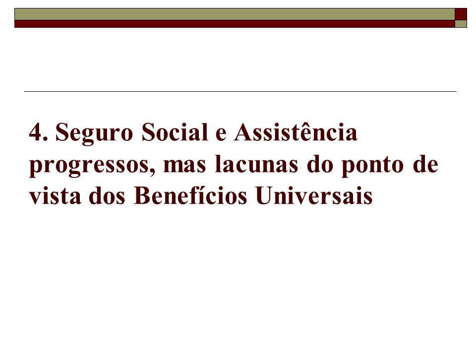 4. Seguro Social e Assistência progressos, mas lacunas do ponto de vista dos Benefícios Universais