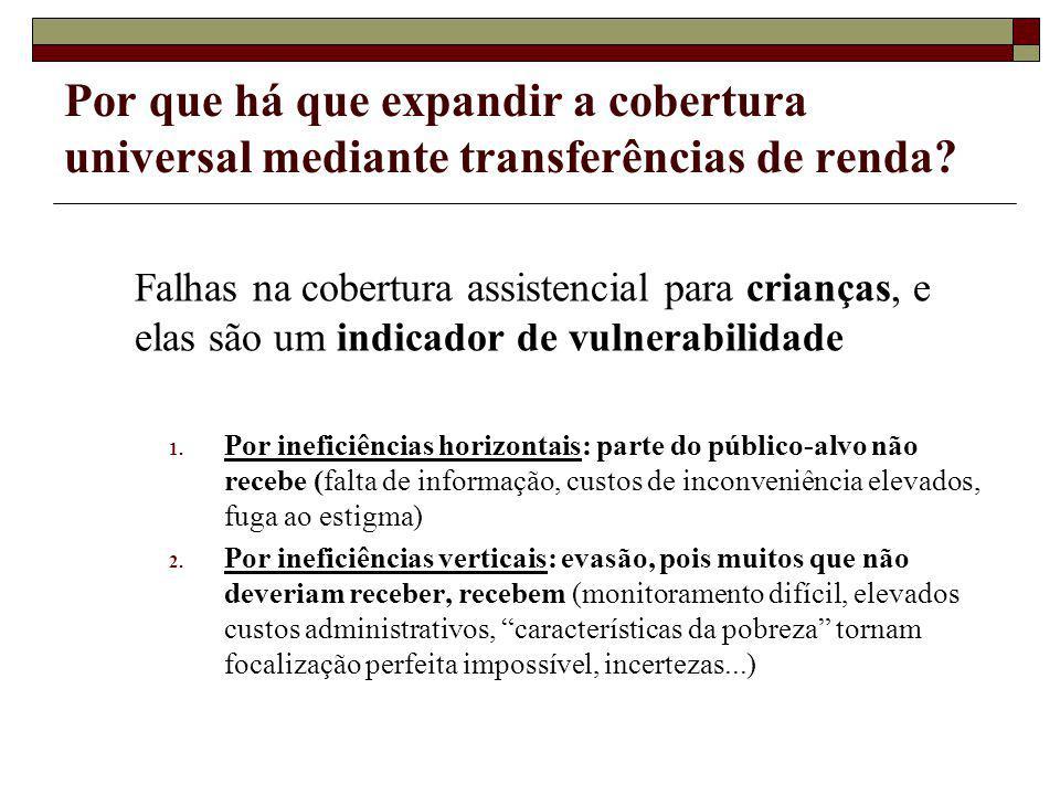 Por que há que expandir a cobertura universal mediante transferências de renda.
