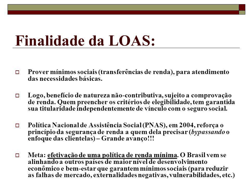 Crianças em Famílias com Transferências Diretas (Assistenciais) de Renda (PNAD, 2004)