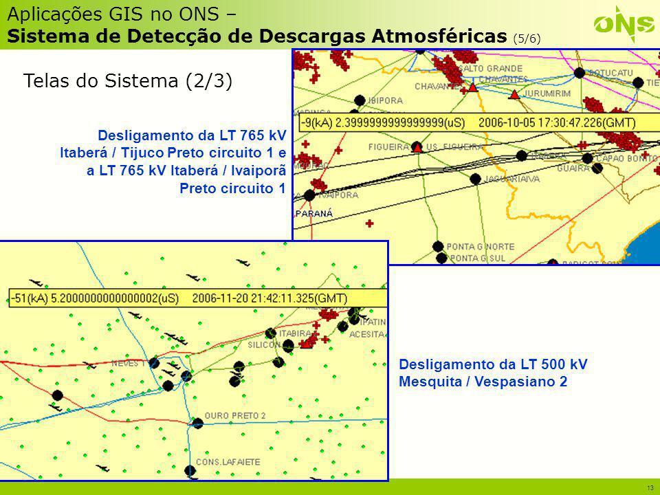 13 Aplicações GIS no ONS – Sistema de Detecção de Descargas Atmosféricas (5/6) Telas do Sistema (2/3) Desligamento da LT 765 kV Itaberá / Tijuco Preto