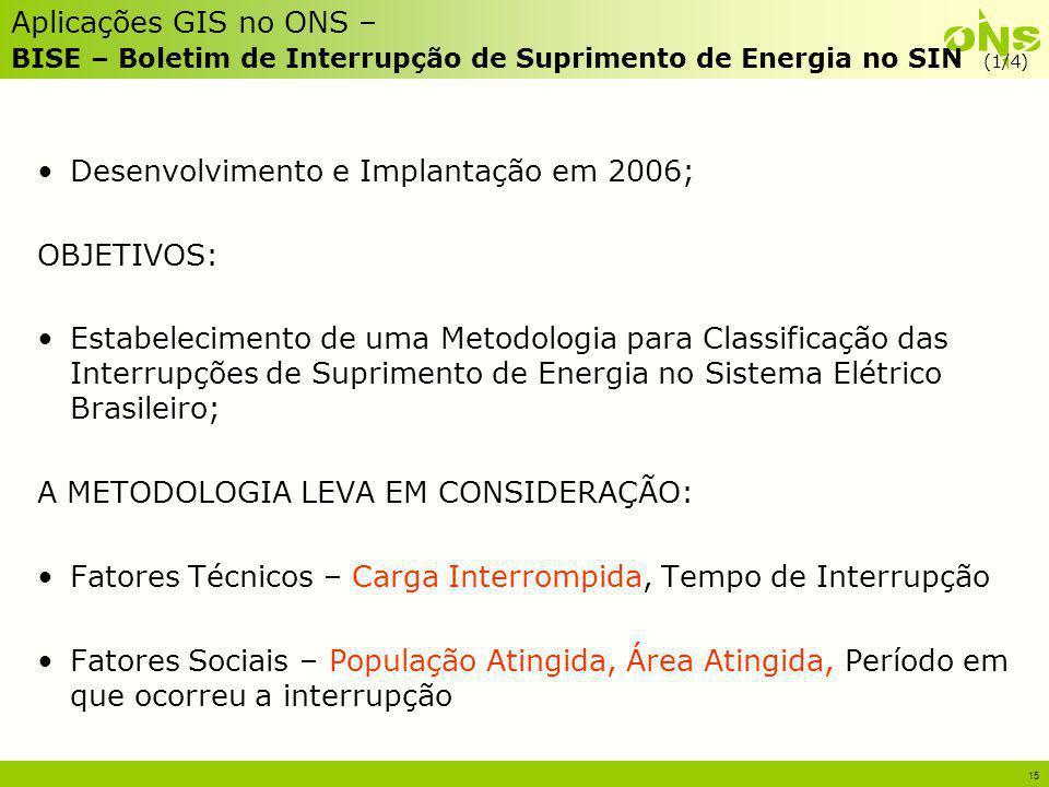 15 Aplicações GIS no ONS – BISE – Boletim de Interrupção de Suprimento de Energia no SIN (1/4) Desenvolvimento e Implantação em 2006; OBJETIVOS: Estab