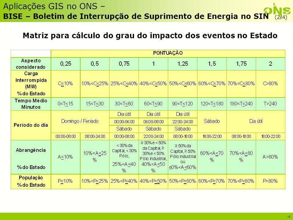16 Aplicações GIS no ONS – BISE – Boletim de Interrupção de Suprimento de Energia no SIN (2/4) Matriz para cálculo do grau do impacto dos eventos no E