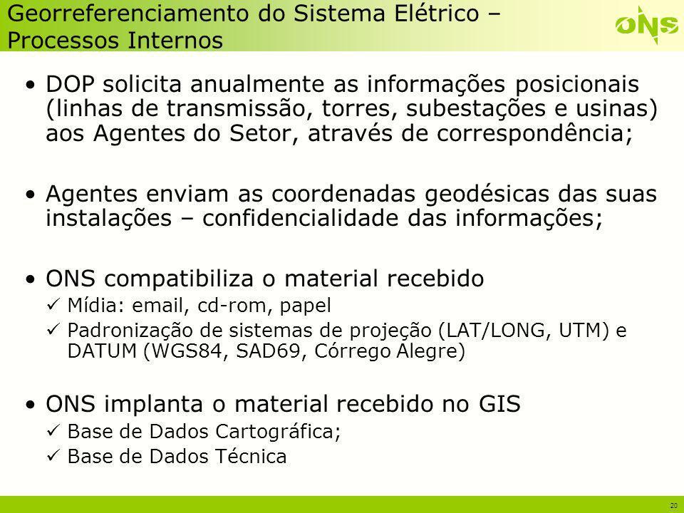 20 Georreferenciamento do Sistema Elétrico – Processos Internos DOP solicita anualmente as informações posicionais (linhas de transmissão, torres, sub