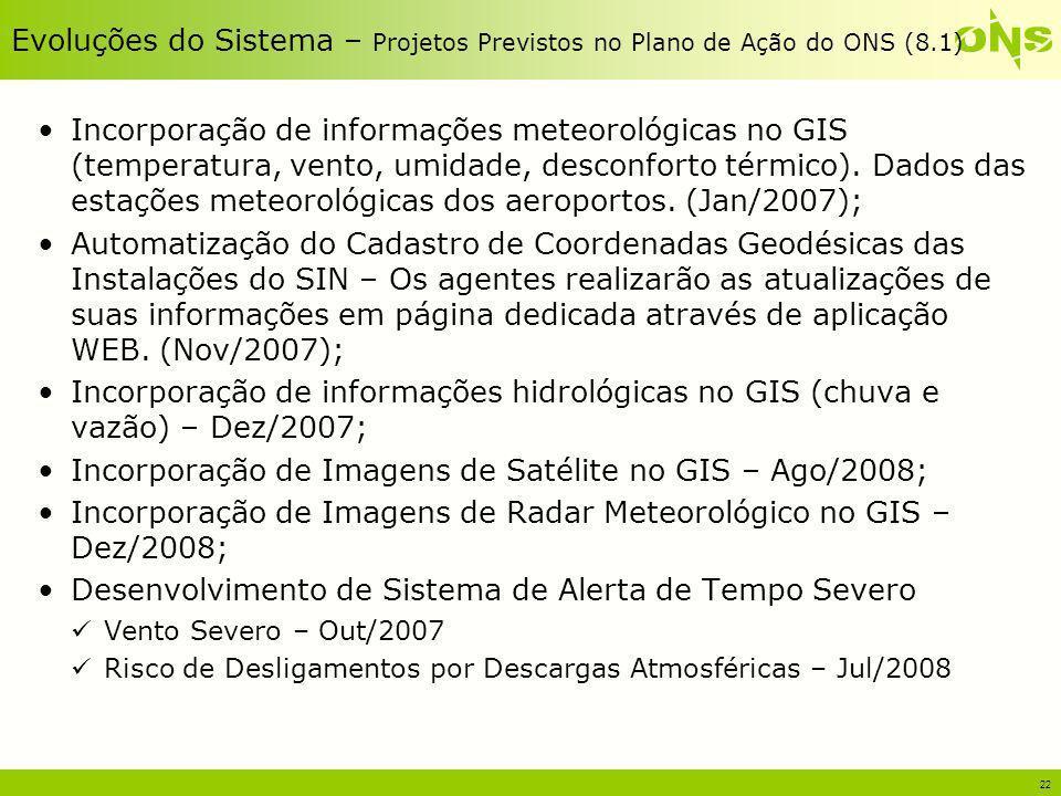 22 Evoluções do Sistema – Projetos Previstos no Plano de Ação do ONS (8.1) Incorporação de informações meteorológicas no GIS (temperatura, vento, umid