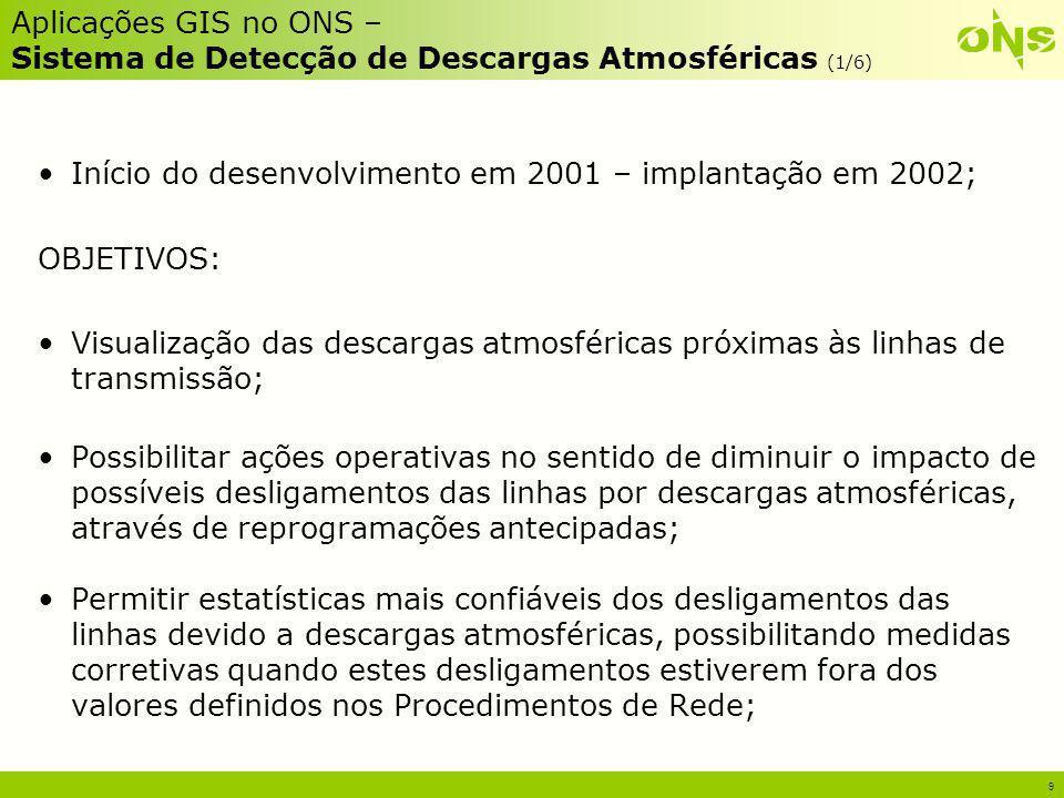 9 Aplicações GIS no ONS – Sistema de Detecção de Descargas Atmosféricas (1/6) Início do desenvolvimento em 2001 – implantação em 2002; OBJETIVOS: Visu