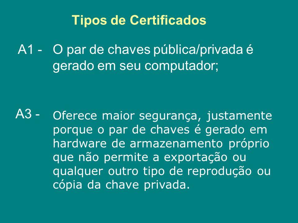 Tipos de Certificados O par de chaves pública/privada é gerado em seu computador; Oferece maior segurança, justamente porque o par de chaves é gerado em hardware de armazenamento próprio que não permite a exportação ou qualquer outro tipo de reprodução ou cópia da chave privada.