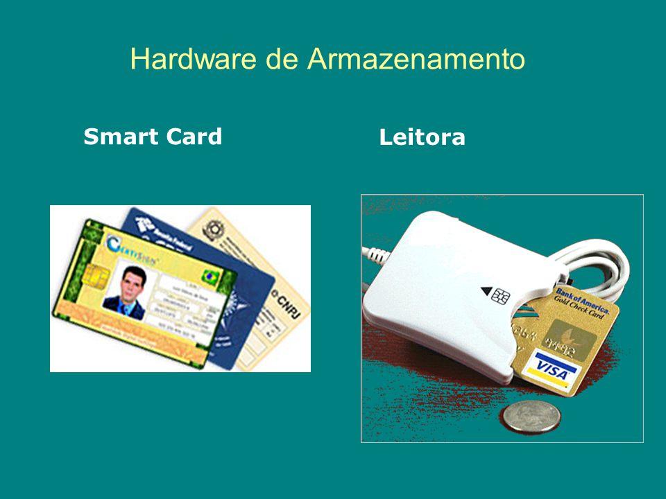 Hardware de Armazenamento Smart Card Leitora