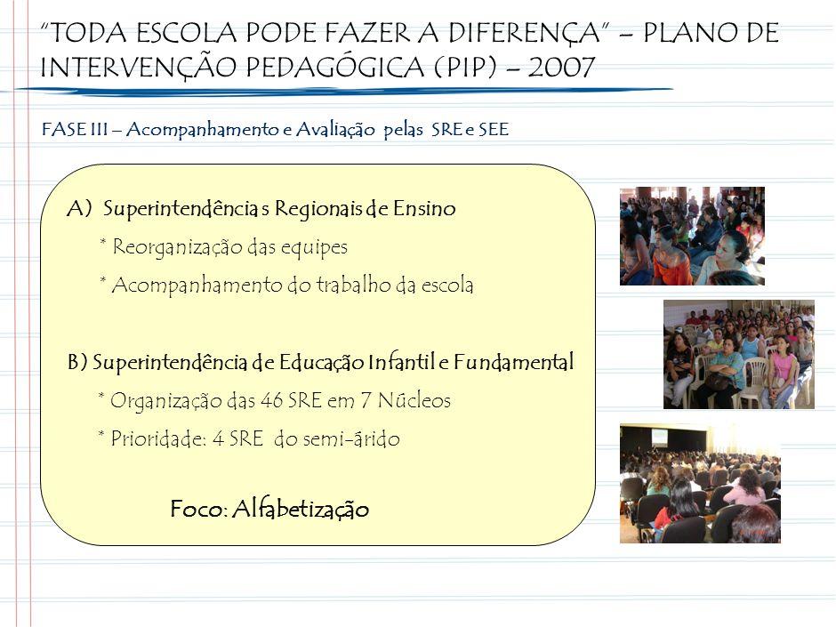 A) Superintendência s Regionais de Ensino * Reorganização das equipes * Acompanhamento do trabalho da escola B) Superintendência de Educação Infantil e Fundamental * Organização das 46 SRE em 7 Núcleos * Prioridade: 4 SRE do semi-árido TODA ESCOLA PODE FAZER A DIFERENÇA – PLANO DE INTERVENÇÃO PEDAGÓGICA (PIP) – 2007 FASE III – Acompanhamento e Avaliação pelas SRE e SEE Foco: Alfabetização