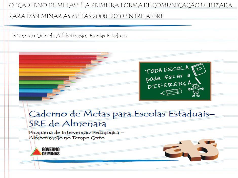 O CADERNO DE METAS É A PRIMEIRA FORMA DE COMUNICAÇÃO UTILIZADA PARA DISSEMINAR AS METAS 2008-2010 ENTRE AS SRE 3º ano do Ciclo da Alfabetização, Escolas Estaduais