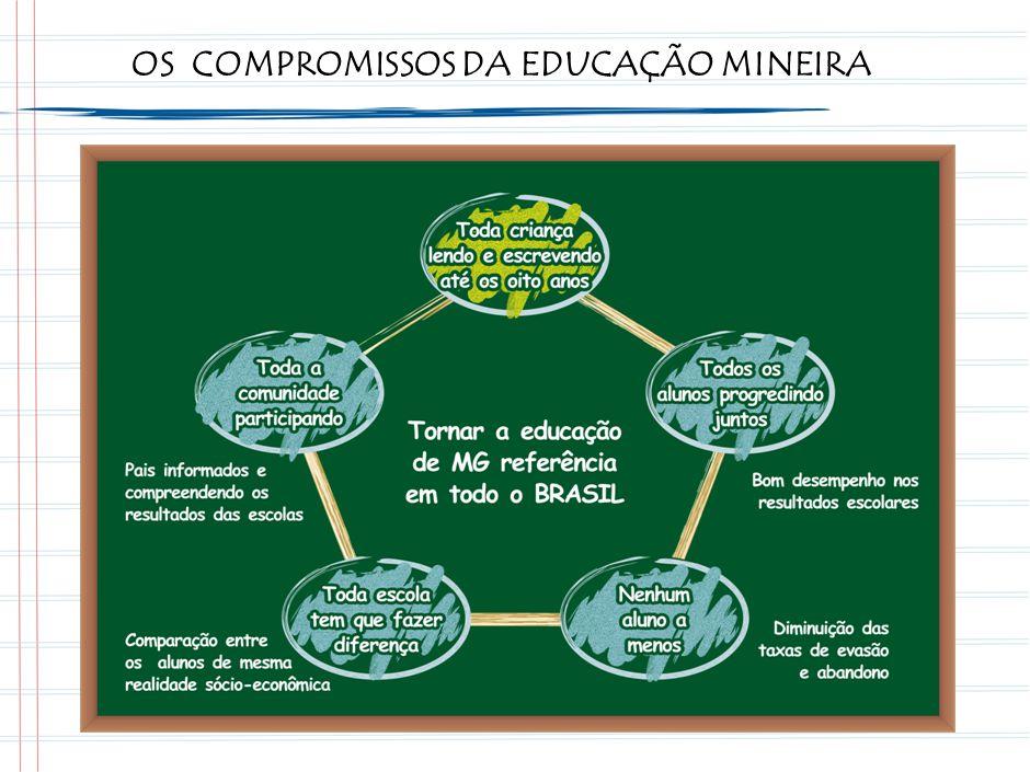 OS COMPROMISSOS DA EDUCAÇÃO MINEIRA