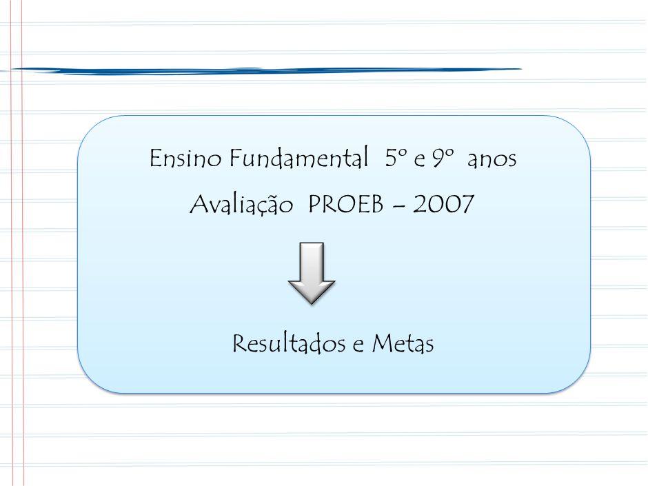 Ensino Fundamental 5º e 9º anos Avaliação PROEB – 2007 Resultados e Metas