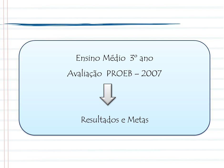 Ensino Médio 3º ano Avaliação PROEB – 2007 Resultados e Metas Ensino Médio 3º ano Avaliação PROEB – 2007 Resultados e Metas