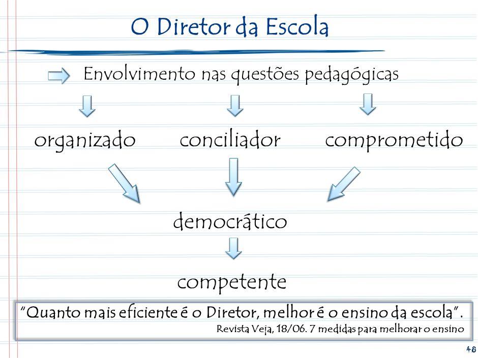 Quanto mais eficiente é o Diretor, melhor é o ensino da escola.