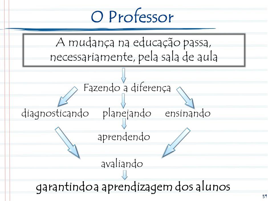 51 O Professor A mudança na educação passa, necessariamente, pela sala de aula Fazendo a diferença diagnosticando planejando ensinando aprendendo avaliando garantindo a aprendizagem dos alunos