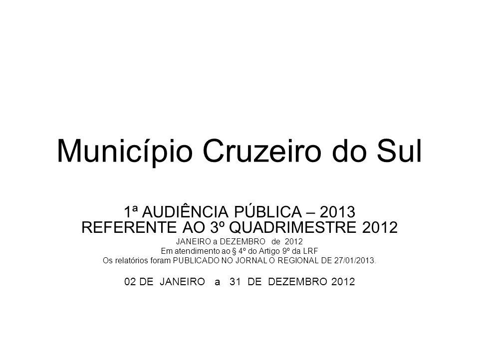 Município Cruzeiro do Sul 1ª AUDIÊNCIA PÚBLICA – 2013 REFERENTE AO 3º QUADRIMESTRE 2012 JANEIRO a DEZEMBRO de 2012 Em atendimento ao § 4º do Artigo 9º da LRF Os relatórios foram PUBLICADO NO JORNAL O REGIONAL DE 27/01/2013.
