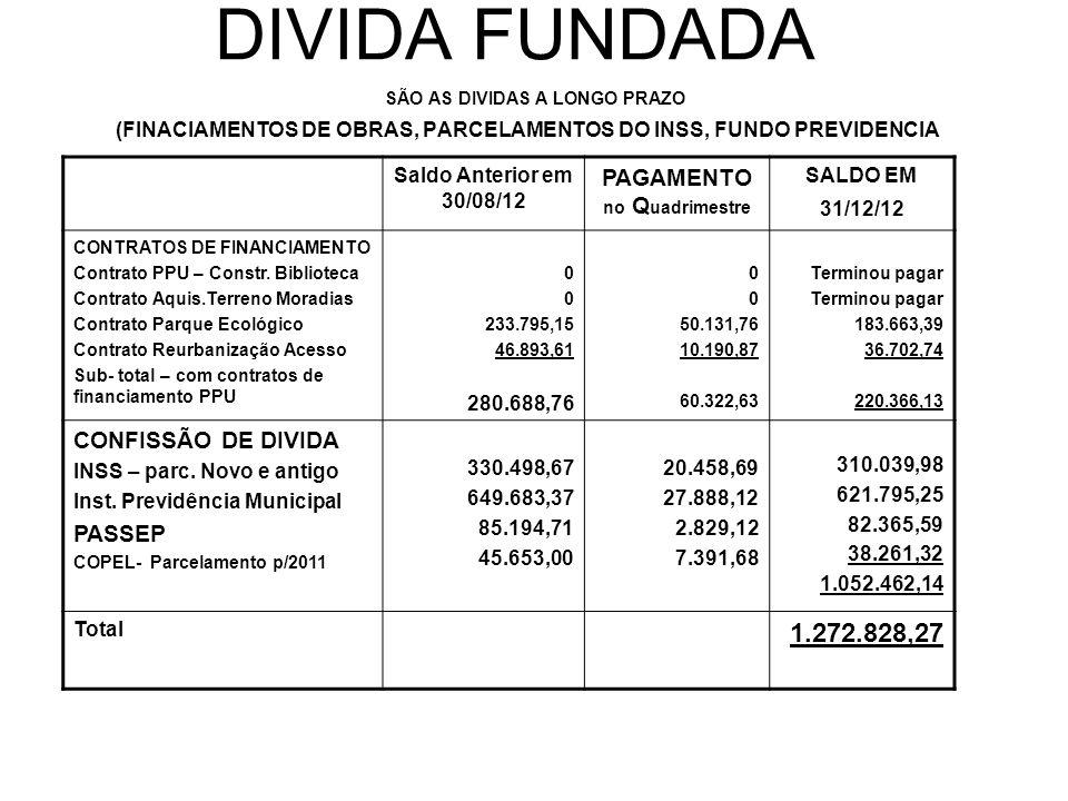 DIVIDA FUNDADA SÃO AS DIVIDAS A LONGO PRAZO (FINACIAMENTOS DE OBRAS, PARCELAMENTOS DO INSS, FUNDO PREVIDENCIA Saldo Anterior em 30/08/12 PAGAMENTO no Q uadrimestre SALDO EM 31/12/12 CONTRATOS DE FINANCIAMENTO Contrato PPU – Constr.
