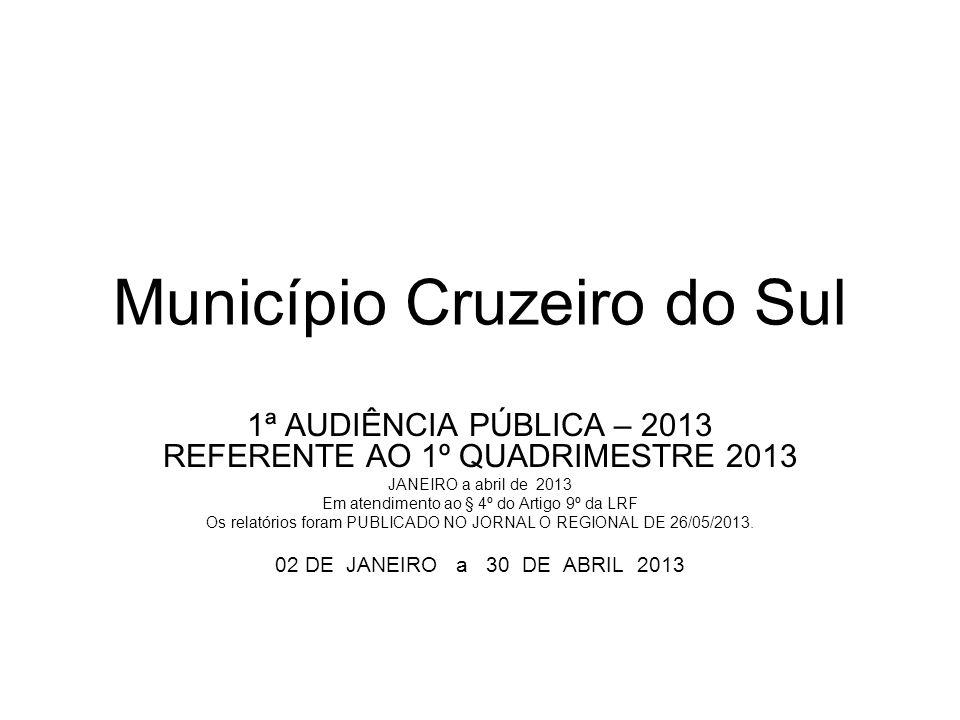 Município Cruzeiro do Sul 1ª AUDIÊNCIA PÚBLICA – 2013 REFERENTE AO 1º QUADRIMESTRE 2013 JANEIRO a abril de 2013 Em atendimento ao § 4º do Artigo 9º da LRF Os relatórios foram PUBLICADO NO JORNAL O REGIONAL DE 26/05/2013.