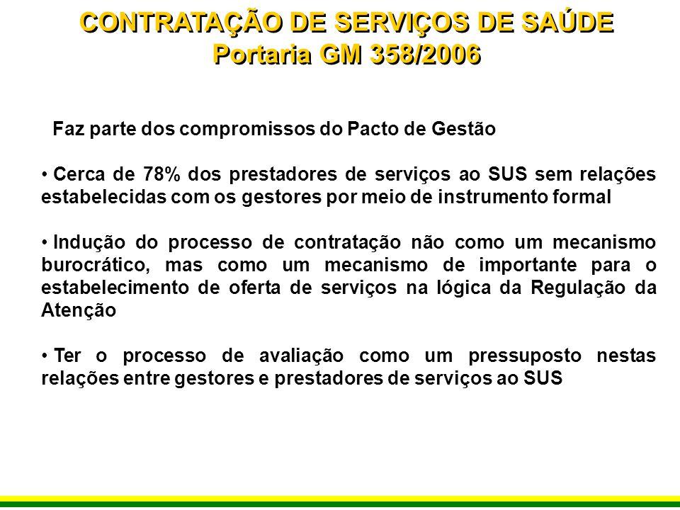 Faz parte dos compromissos do Pacto de Gestão Cerca de 78% dos prestadores de serviços ao SUS sem relações estabelecidas com os gestores por meio de i
