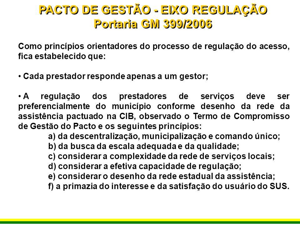 PACTO DE GESTÃO - EIXO REGULAÇÃO Portaria GM 399/2006 PACTO DE GESTÃO - EIXO REGULAÇÃO Portaria GM 399/2006 Como princípios orientadores do processo d