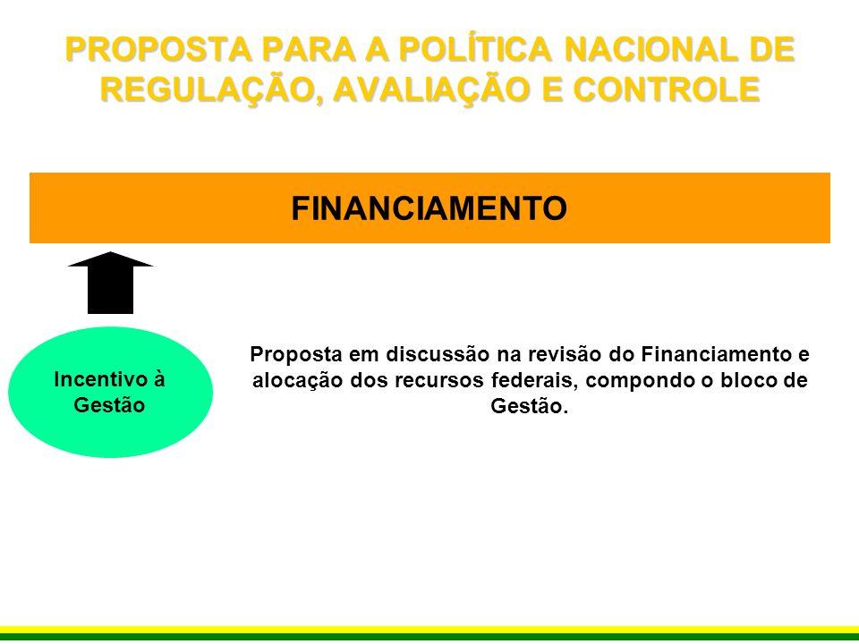 FINANCIAMENTO Incentivo à Gestão Proposta em discussão na revisão do Financiamento e alocação dos recursos federais, compondo o bloco de Gestão. PROPO