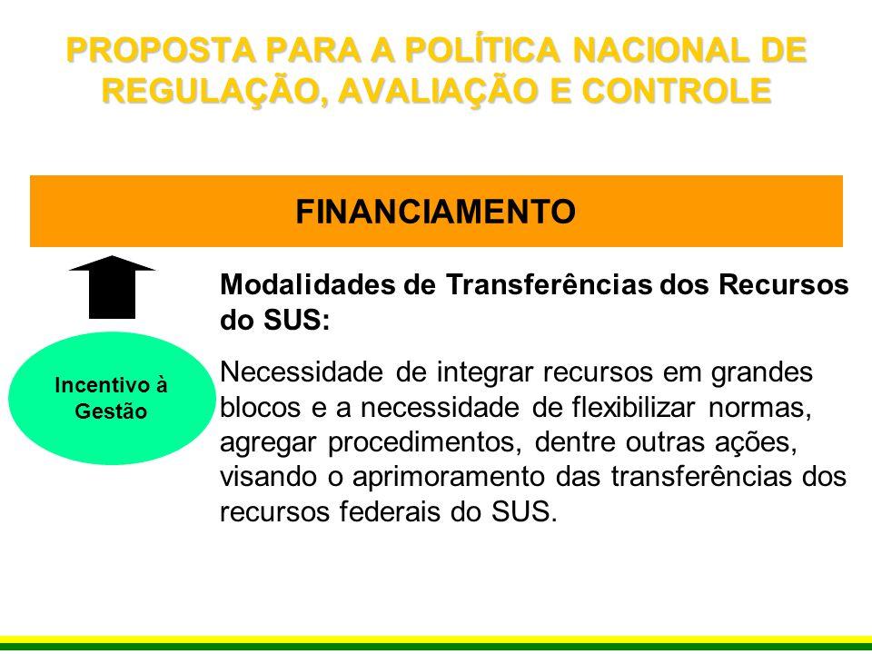 FINANCIAMENTO Incentivo à Gestão Modalidades de Transferências dos Recursos do SUS: Necessidade de integrar recursos em grandes blocos e a necessidade