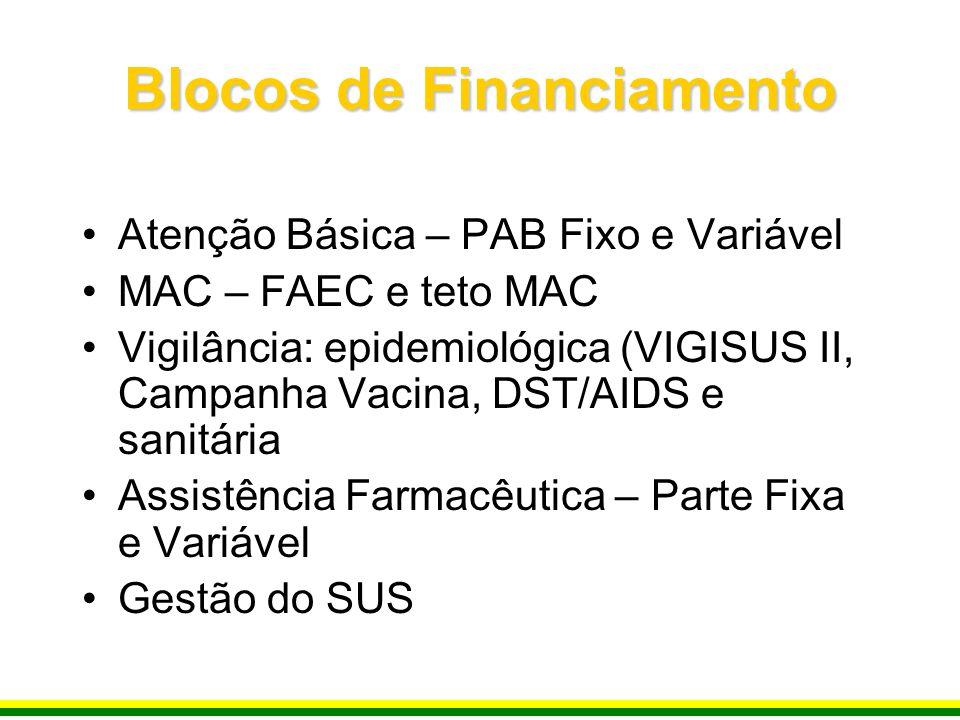 Blocos de Financiamento Atenção Básica – PAB Fixo e Variável MAC – FAEC e teto MAC Vigilância: epidemiológica (VIGISUS II, Campanha Vacina, DST/AIDS e