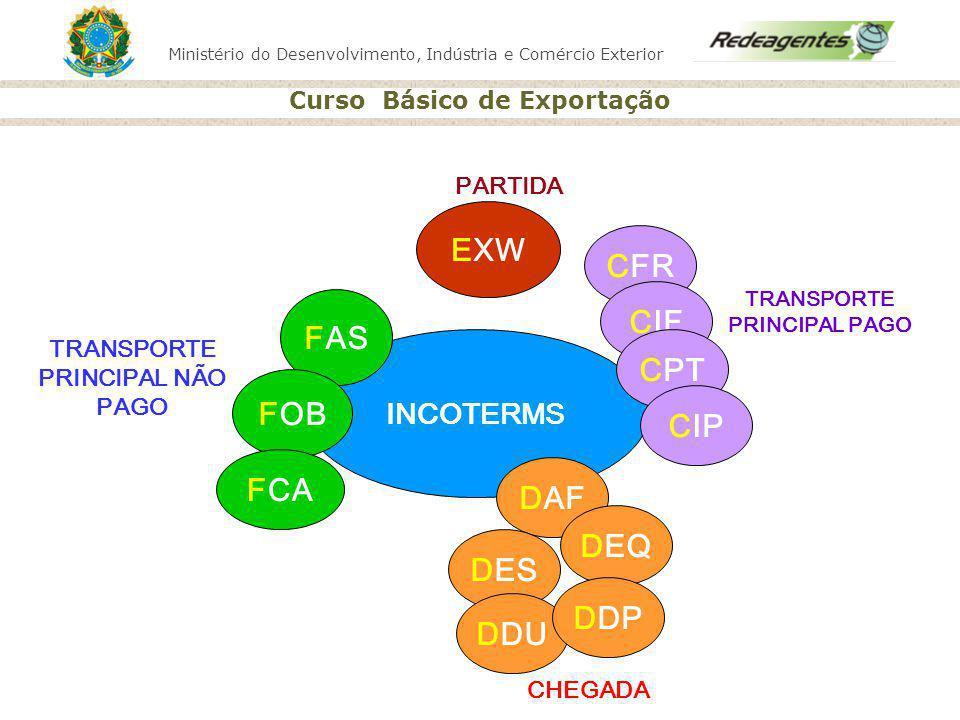 Ministério do Desenvolvimento, Indústria e Comércio Exterior Curso Básico de Exportação INCOTERMS EXW CFR FAS CIF CPT CIP FOB FCA DAF DES DEQ DDU DDP