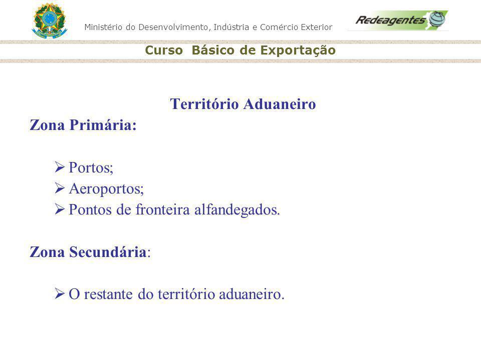 Ministério do Desenvolvimento, Indústria e Comércio Exterior Curso Básico de Exportação Território Aduaneiro Zona Primária: Portos; Aeroportos; Pontos