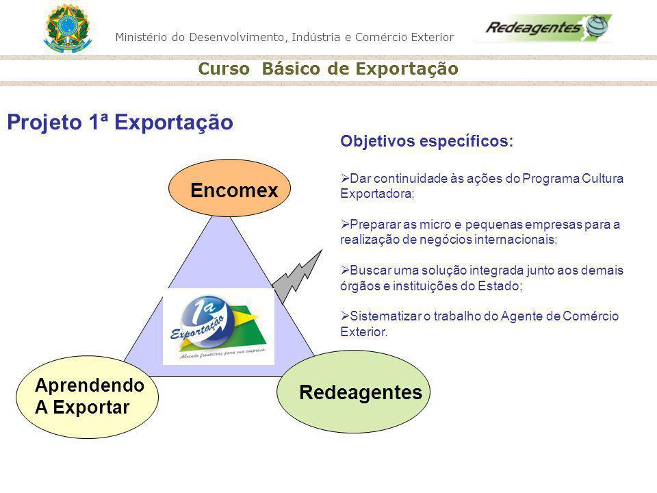 Ministério do Desenvolvimento, Indústria e Comércio Exterior Curso Básico de Exportação Encomex Aprendendo A Exportar Objetivos específicos: Dar conti