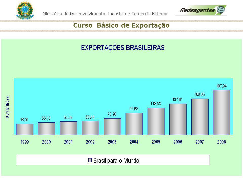 Ministério do Desenvolvimento, Indústria e Comércio Exterior Curso Básico de Exportação EXISTEM BARREIRAS NA EXPORTAÇÃO.