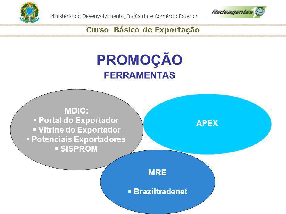 Ministério do Desenvolvimento, Indústria e Comércio Exterior Curso Básico de Exportação MDIC: Portal do Exportador Vitrine do Exportador Potenciais Ex