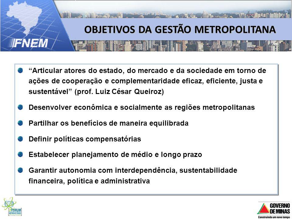 OBJETIVOS DA GESTÃO METROPOLITANA Articular atores do estado, do mercado e da sociedade em torno de ações de cooperação e complementaridade eficaz, ef