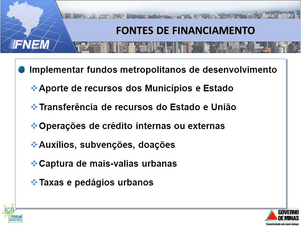 FONTES DE FINANCIAMENTO Implementar fundos metropolitanos de desenvolvimento Aporte de recursos dos Municípios e Estado Transferência de recursos do E