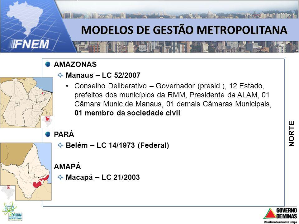MODELOS DE GESTÃO METROPOLITANA AMAZONAS Manaus – LC 52/2007 Conselho Deliberativo – Governador (presid.), 12 Estado, prefeitos dos municípios da RMM,