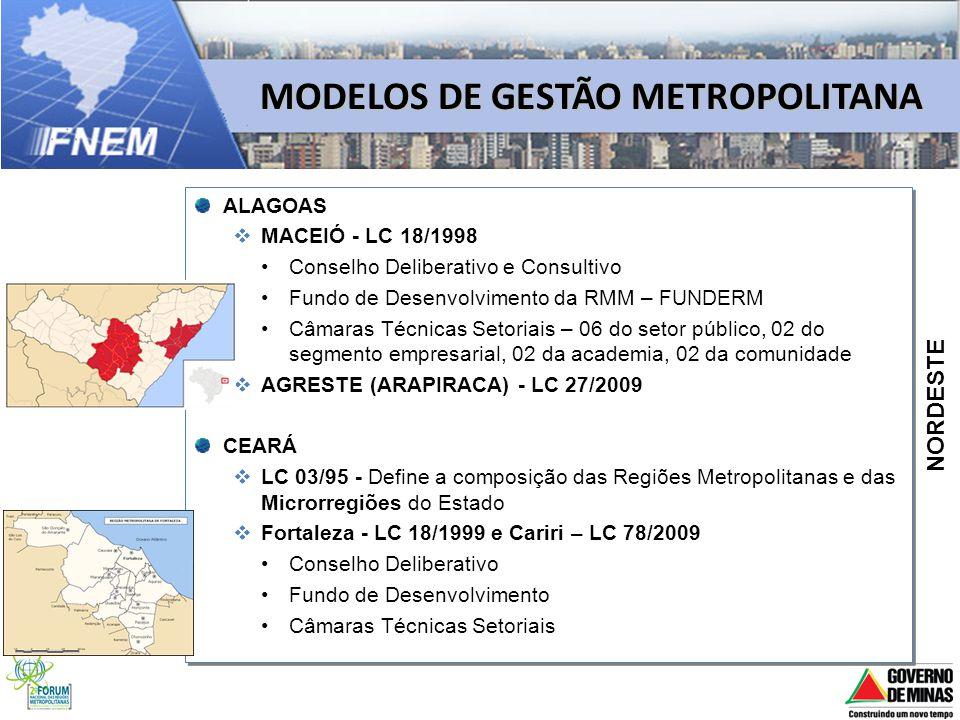 MODELOS DE GESTÃO METROPOLITANA ALAGOAS MACEIÓ - LC 18/1998 Conselho Deliberativo e Consultivo Fundo de Desenvolvimento da RMM – FUNDERM Câmaras Técni