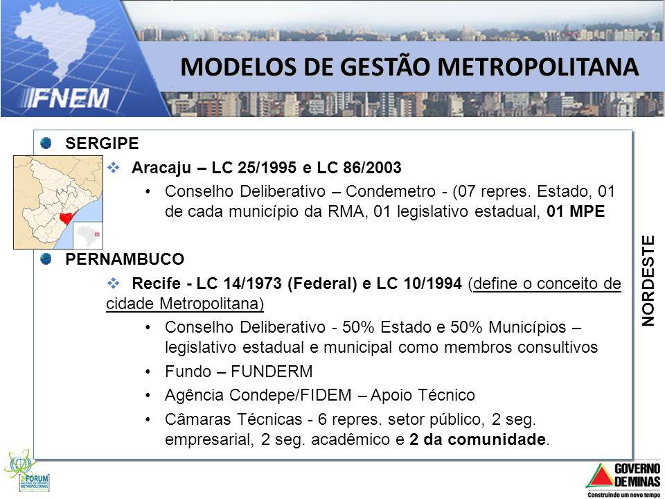 MODELOS DE GESTÃO METROPOLITANA SERGIPE Aracaju – LC 25/1995 e LC 86/2003 Conselho Deliberativo – Condemetro - (07 repres. Estado, 01 de cada municípi