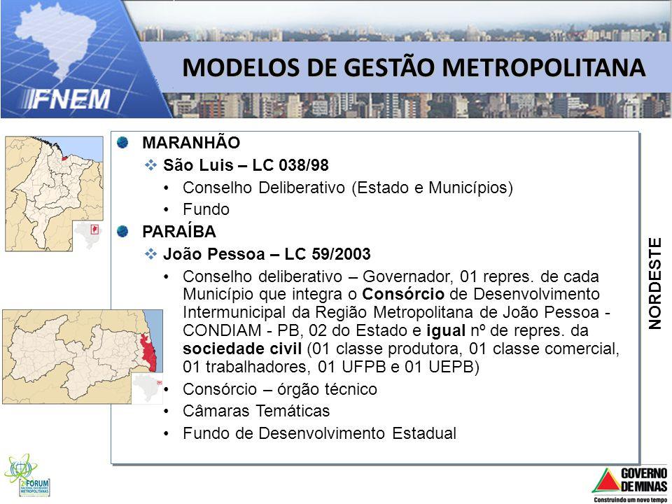 MODELOS DE GESTÃO METROPOLITANA MARANHÃO São Luis – LC 038/98 Conselho Deliberativo (Estado e Municípios) Fundo PARAÍBA João Pessoa – LC 59/2003 Conse