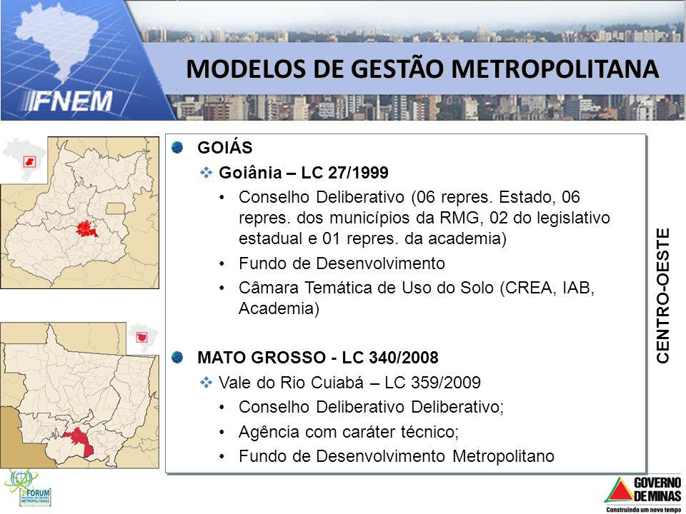 MODELOS DE GESTÃO METROPOLITANA GOIÁS Goiânia – LC 27/1999 Conselho Deliberativo (06 repres. Estado, 06 repres. dos municípios da RMG, 02 do legislati