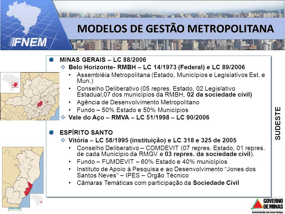 MODELOS DE GESTÃO METROPOLITANA MINAS GERAIS – LC 88/2006 Belo Horizonte- RMBH – LC 14/1973 (Federal) e LC 89/2006 Assembléia Metropolitana (Estado, M