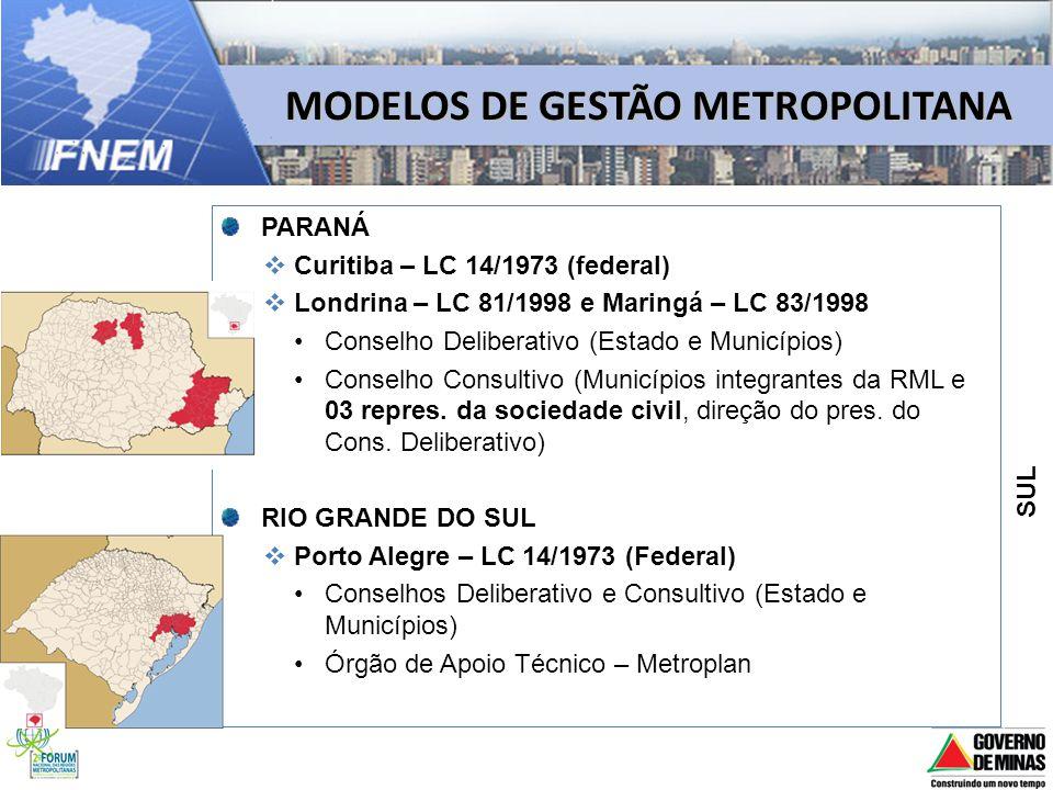 MODELOS DE GESTÃO METROPOLITANA PARANÁ Curitiba – LC 14/1973 (federal) Londrina – LC 81/1998 e Maringá – LC 83/1998 Conselho Deliberativo (Estado e Mu